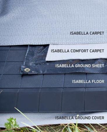 Billede til varegruppe Fortelttæpper & gulve